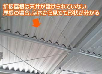 折板屋根は天井が設けられていない。屋根の場合、室内から見ても形状がわかる