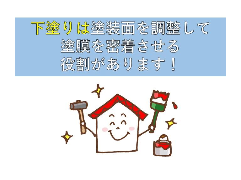 高石市の屋根塗装でタスペーサーで縁切りしサーモアイSiを使用!