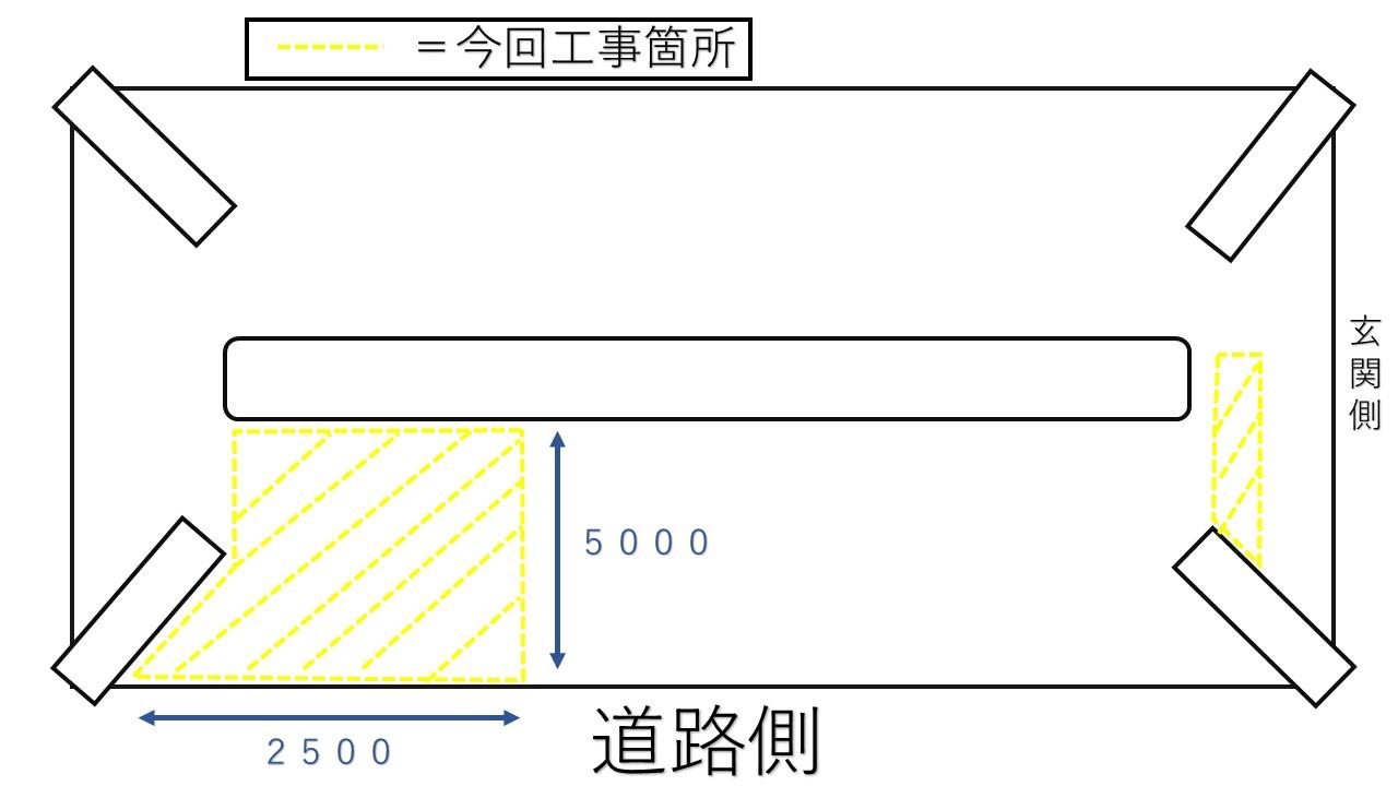 岸和田市の屋根修理範囲