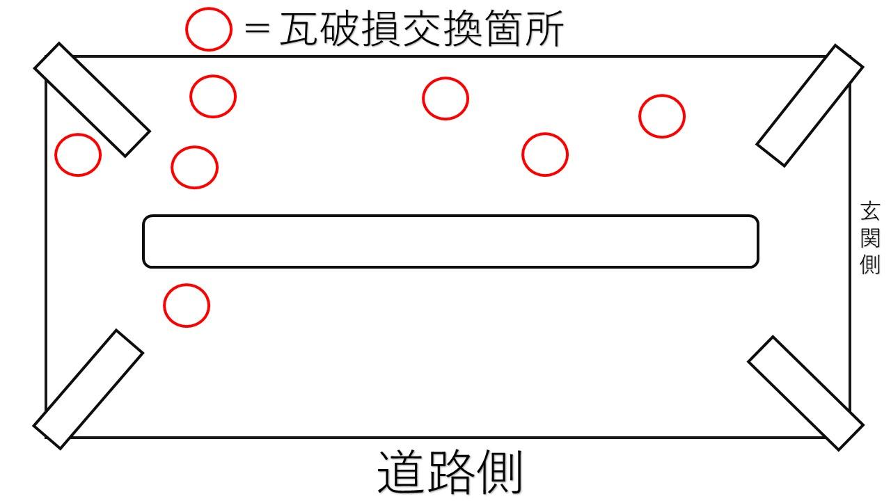 岸和田市の瓦交換箇所
