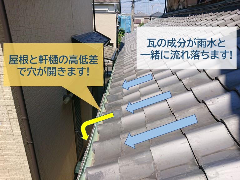 岸和田市・銅製の雨樋に穴が開く原因