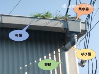 岸和田市の雨樋掃除・雨樋の名称