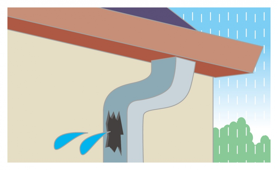 街の屋根やさん・雨樋の破損