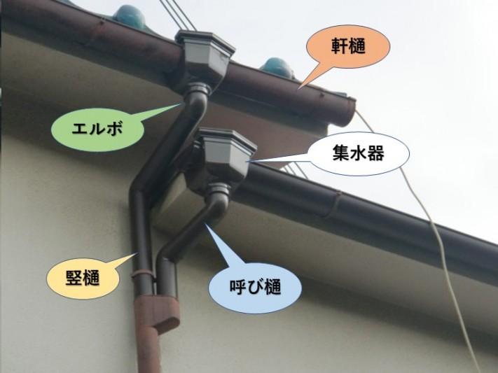 泉大津市で修理した雨樋の名称