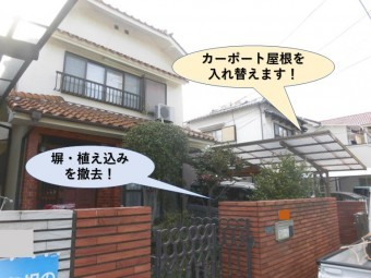 岸和田市のカーポート屋根を入れ替えます