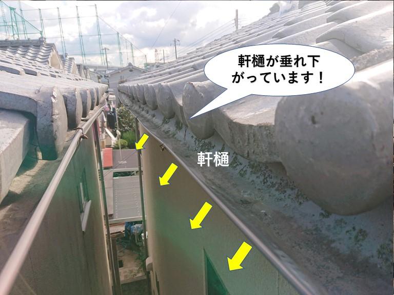 泉佐野市の軒樋が垂れ下がっています