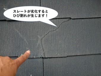 熊取町のスレートが劣化するとひび割れが生じます