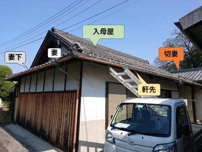 岸和田市の屋根の形状