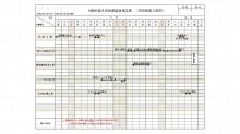 岸和田市八田町の外壁・屋根塗装工程表