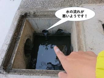 和泉市の雨樋の水の流れが悪いようです