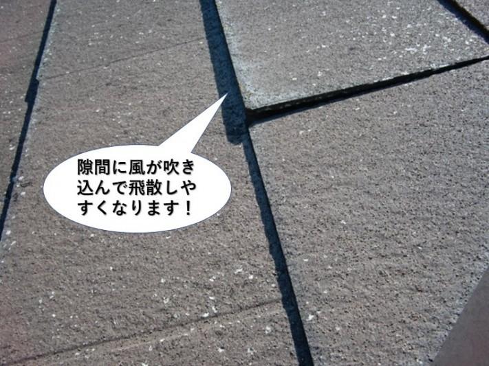 熊取町のカラーベストの隙間に風が吹き込んで飛散しやすくなります