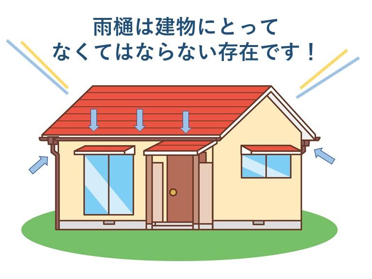 街の屋根やさん・雨樋は建物にとってなくてはならない存在です