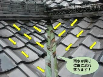 岸和田市の屋根に落ちる雨水が同じ位置に流れ落ちます