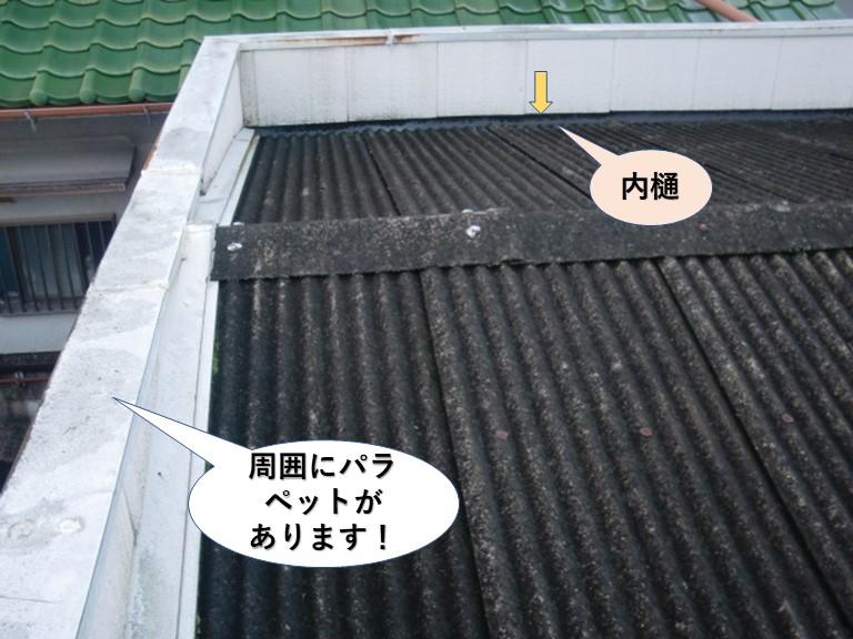 堺市のガレージの屋根の周囲にパラペットがあります