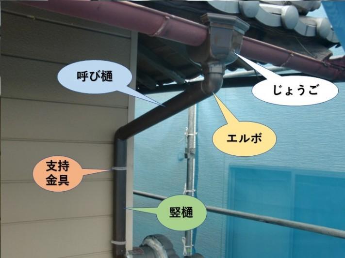 岸和田市で交換した樋の名称